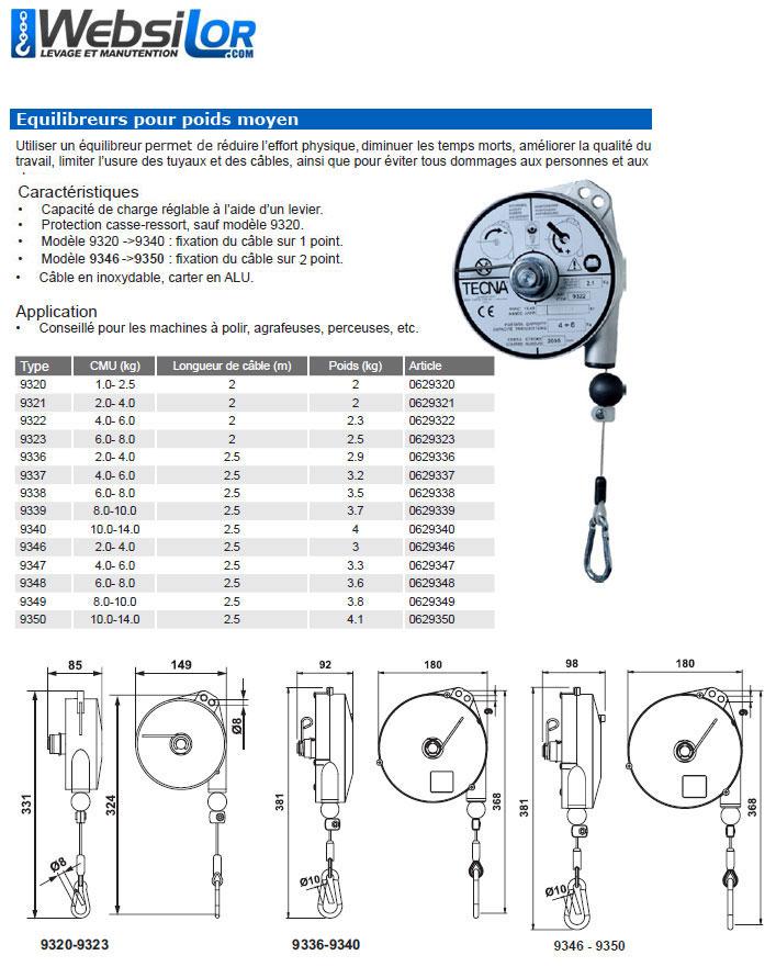 Informations techniques Equilibreur poids moyen - 1 à 8kg - 2 mètres