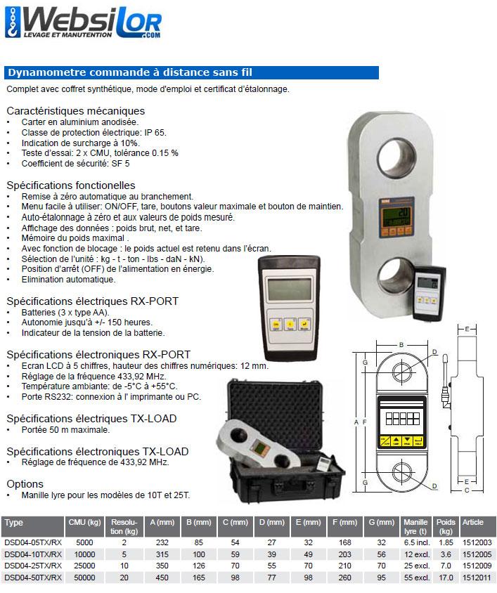 Informations techniques Dynamomètre avec commande à distance