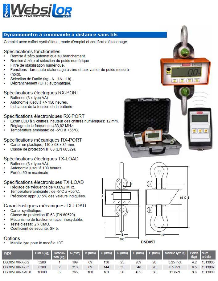 Informations techniques Dynamomètre à commande à distance