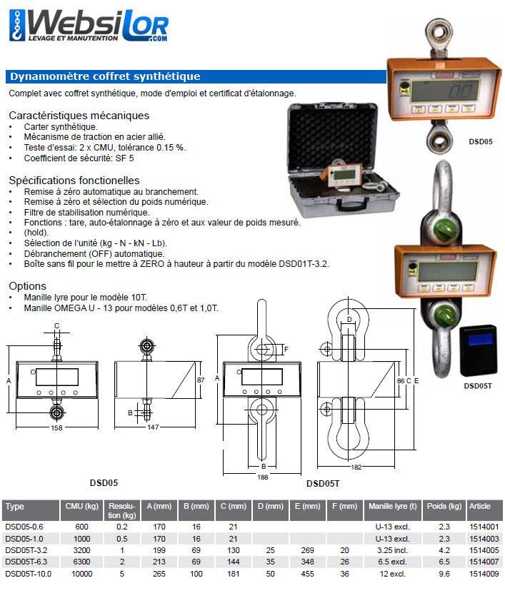 Informations techniques Dynamomètre à coffret synthétique