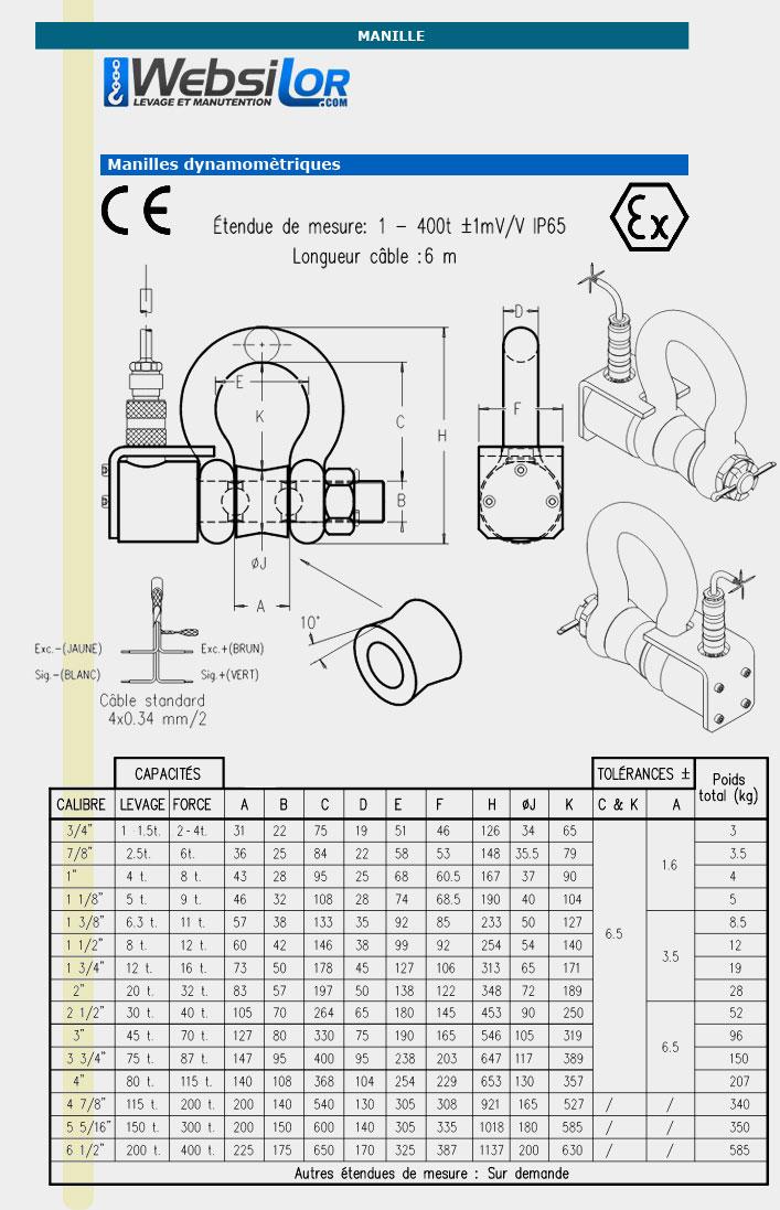 Informations techniques Manille dynamomètrique