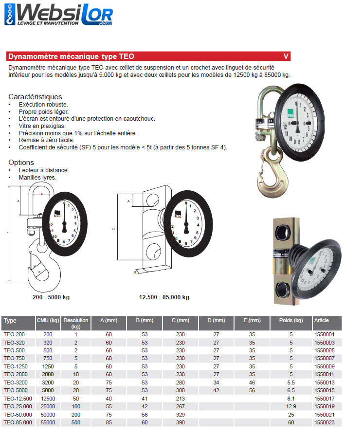 Informations techniques Dynamomètre à cadran