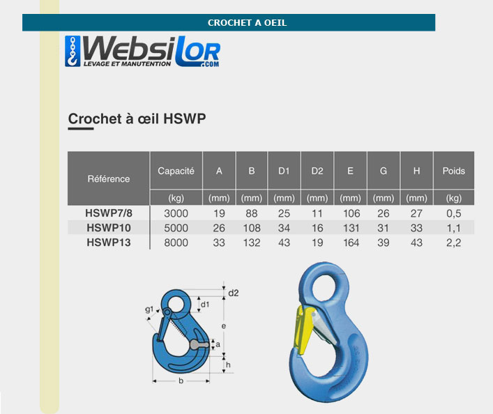Informations techniques Crochet à oeil grade 120