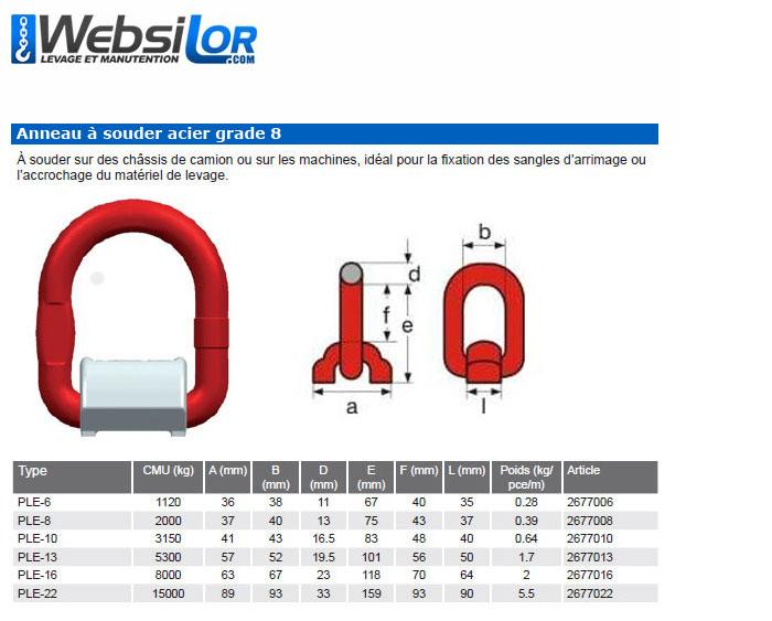 Informations techniques Anneau à souder classe 80 - 1,12 à 15 tonnes