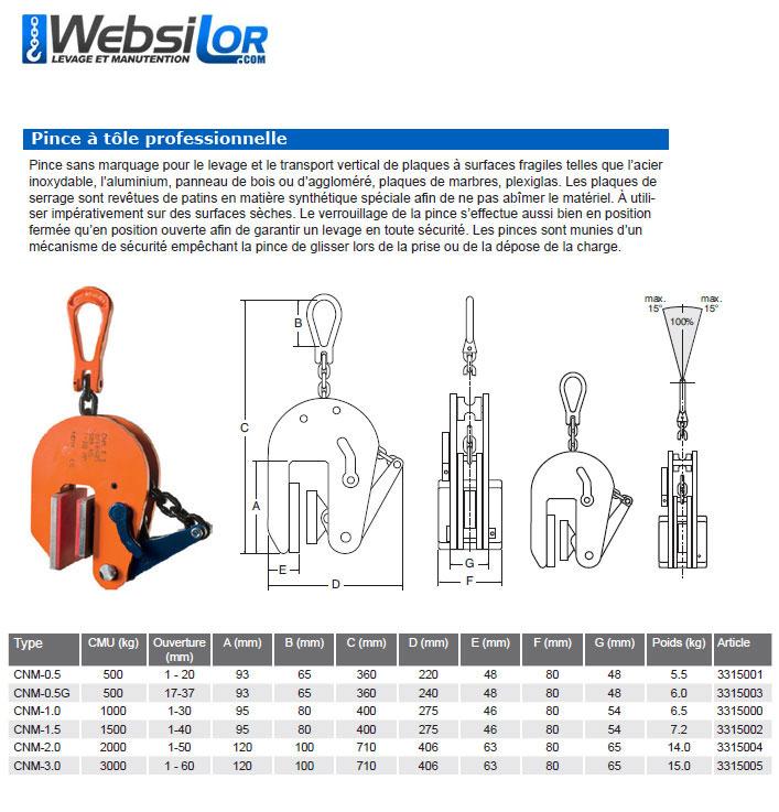 Informations techniques Pince à tôle verticale