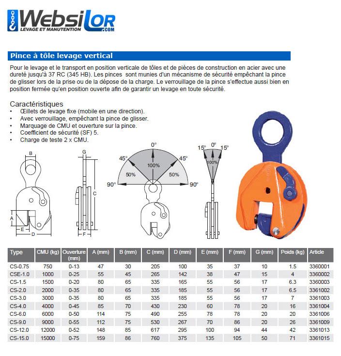 Informations techniques Pince à tôle verticale à duretée 345HB