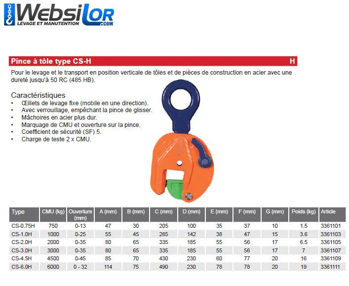 Informations techniques Pince à tôle verticale à duretée 485HB