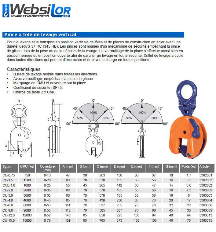 Informations techniques Pince à tôle universelle dureté 345 HB
