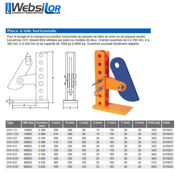 Informations techniques Pince à tôle horizontale réglable