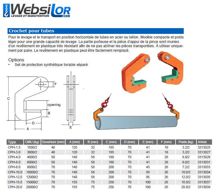 Informations techniques Crochets de levage - 1.5 à 20 tonnes