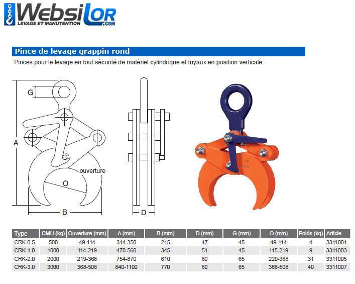 Informations techniques Pince pour rond et tuyaux - 500 à 3000kg