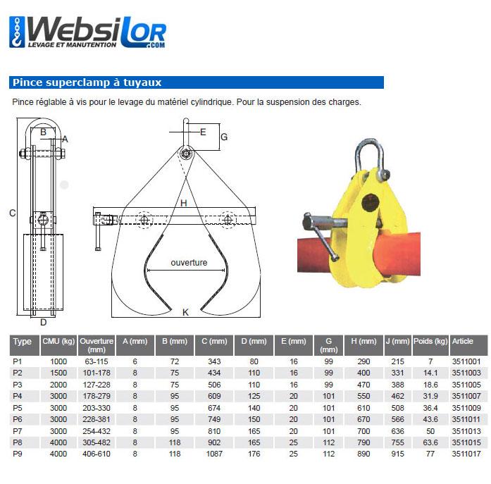 Informations techniques Superclamp à tuyaux
