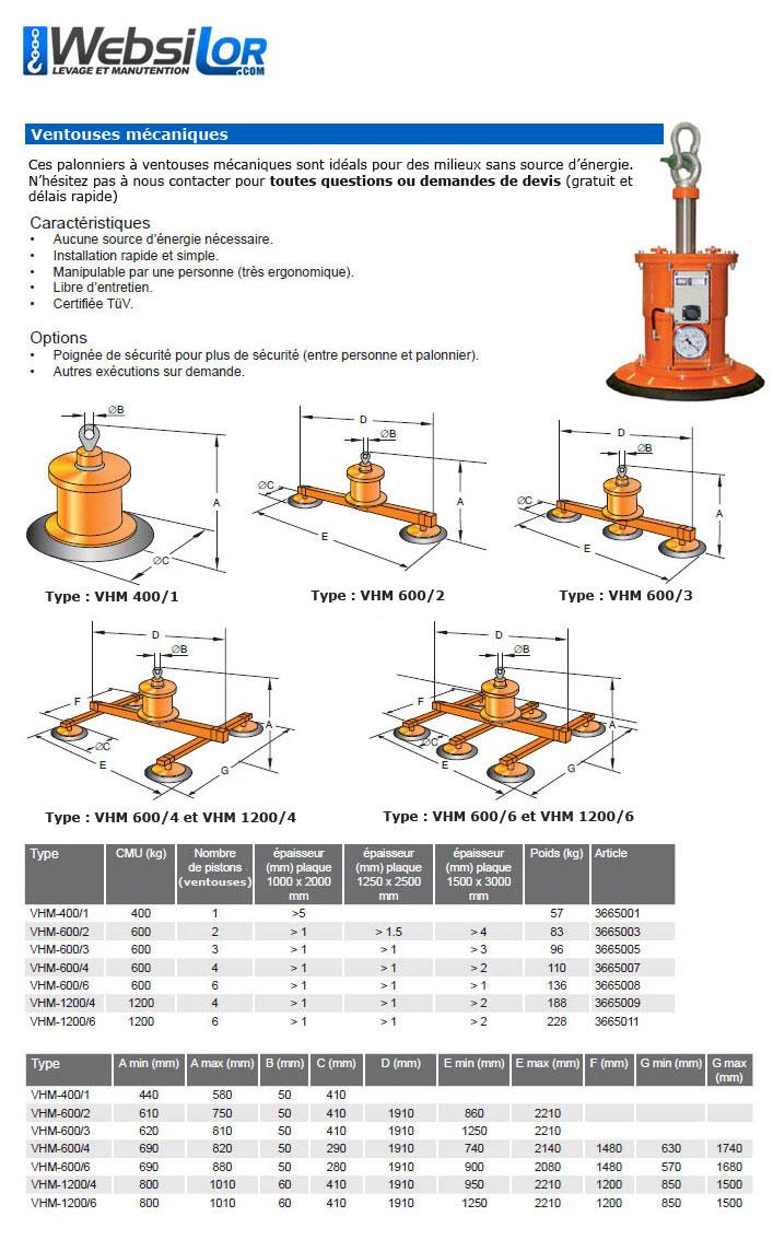 Informations techniques Ventouse de levage mécanique sous vide - 400kg
