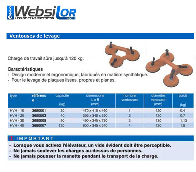 Informations techniques Ventouse à main - 120kg