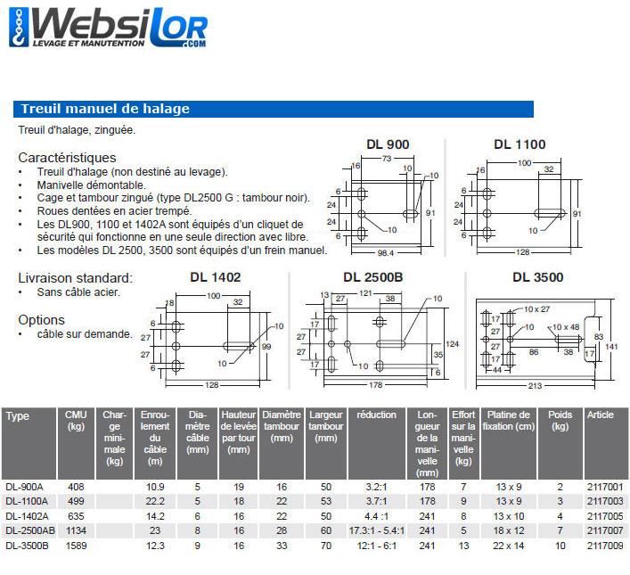 Informations techniques Treuils avec freins