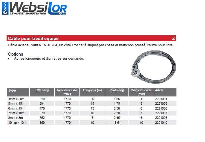 Informations techniques Câble complet pour treuil