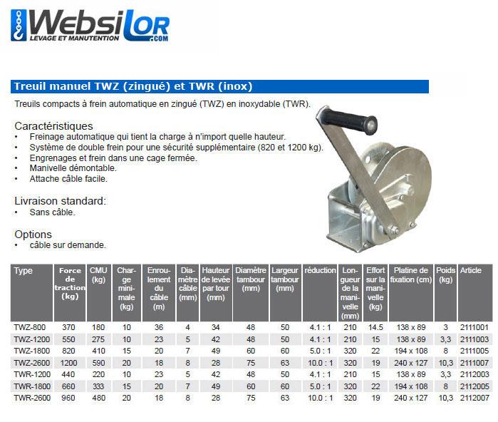 Informations techniques Treuil à main galvanisé au zinc