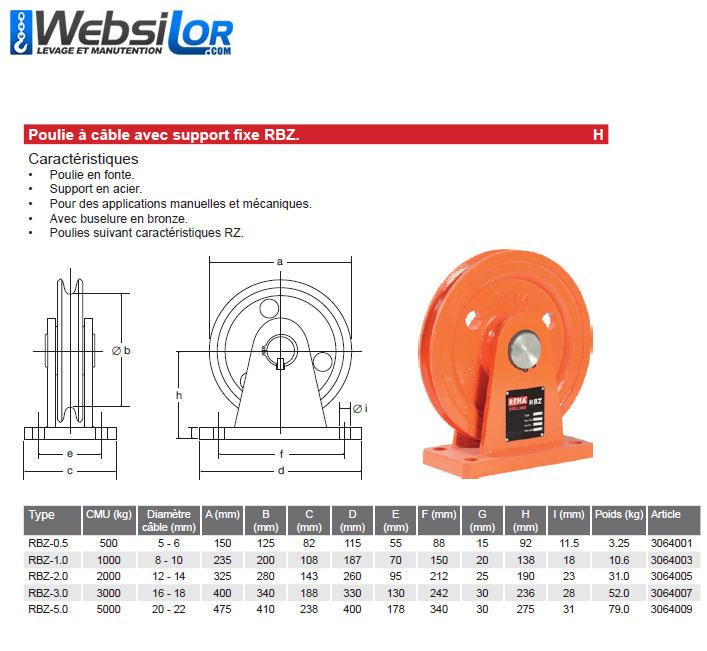 Informations techniques Rea acier avec support - 500 à 2500 kg
