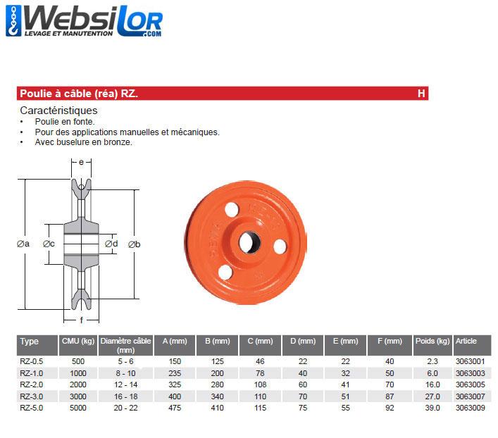 Informations techniques Rea acier - 500 à 5000 kg