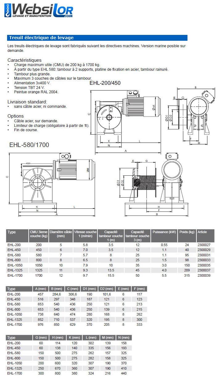 Informations techniques Treuil électrique à vis de levage