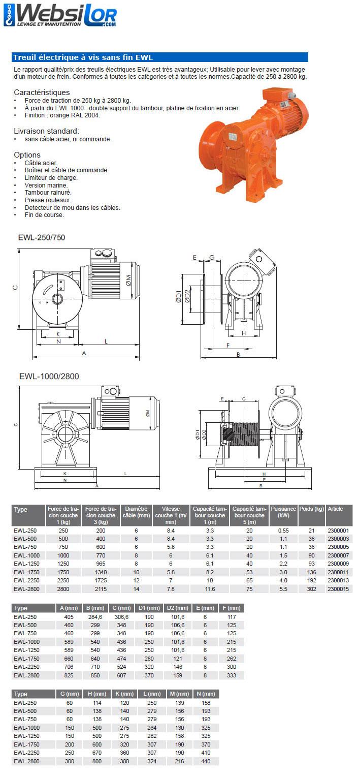 Informations techniques Treuil électrique à vis de halage