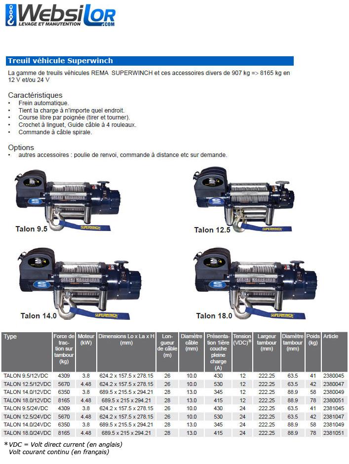 Informations techniques Treuil pour vehicule