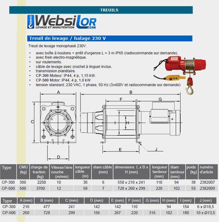 Informations techniques Treuil de levage - 300kg