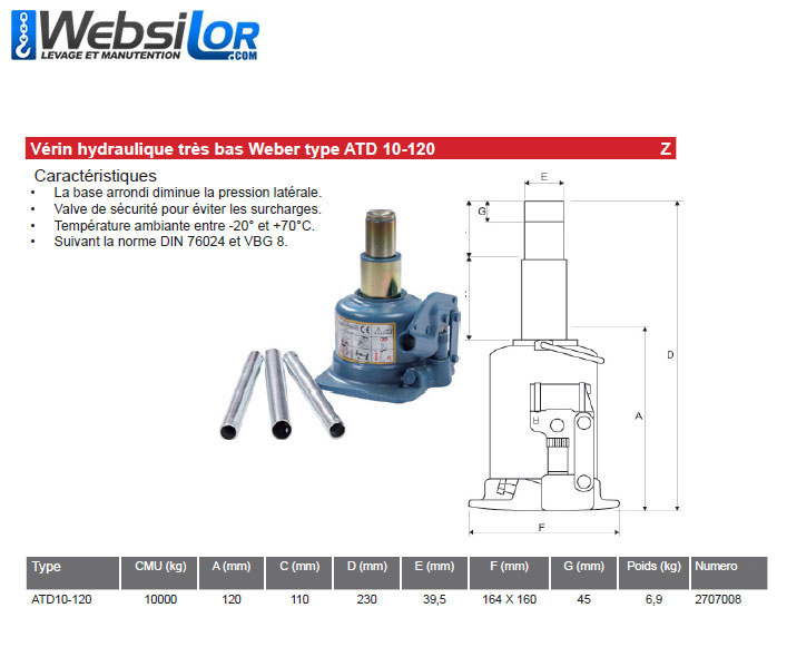 Informations techniques Vérins hydraulique - 10 tonnes