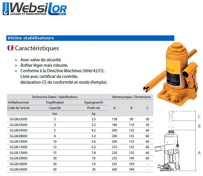Informations techniques Vérins hydraulique