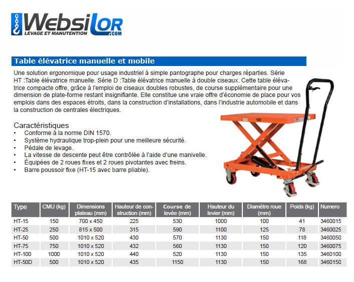 Informations techniques Table elevatrice mobile - 150 à 1000kg