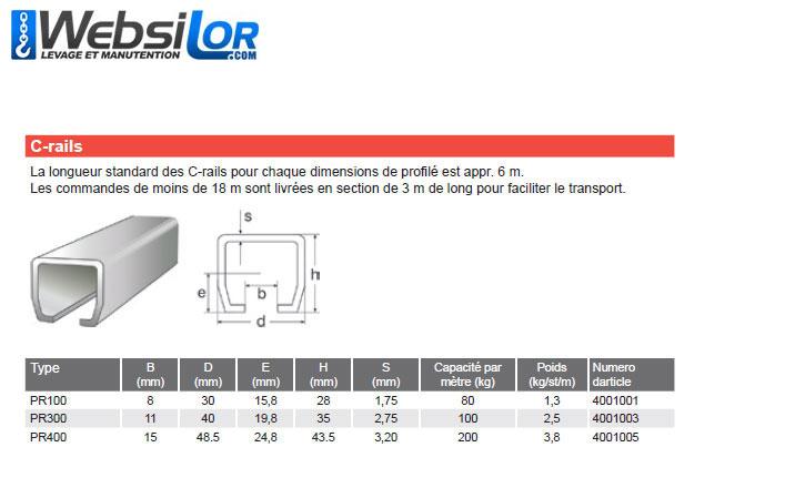 Informations techniques Accessoires pour câbles