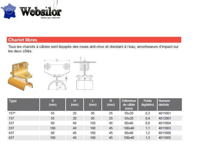 Informations techniques Chariot porte-câble libre - 55x20mm