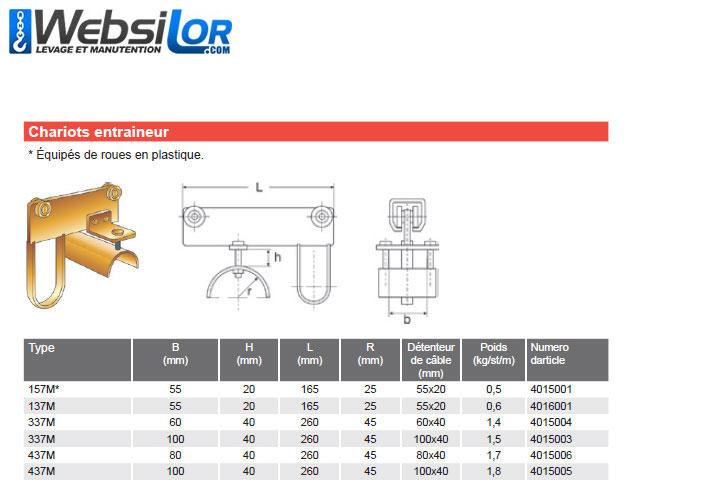 Informations techniques Chariot entraineur - 55x20mm
