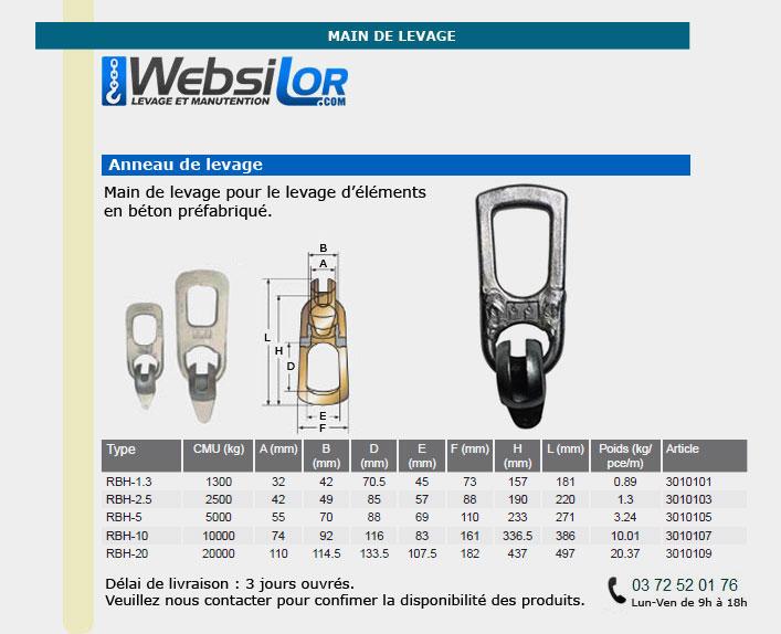 Informations techniques Main de levage - 1.3 à 10 tonnes