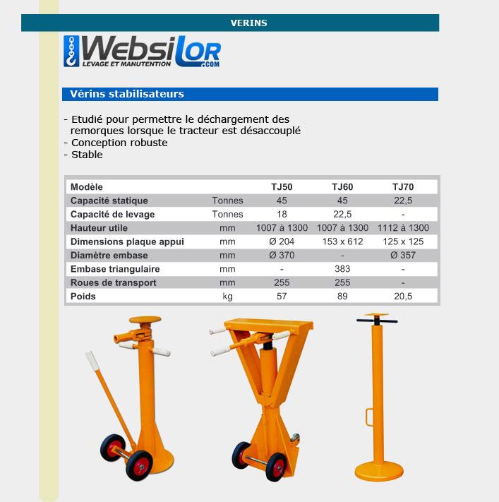 Informations techniques Verins stabilisateurs - 18 tonnes