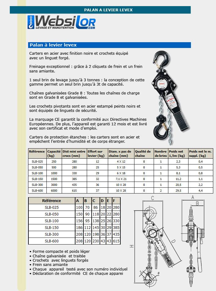 Informations techniques Palan à levier Levex - 250 à 600kg