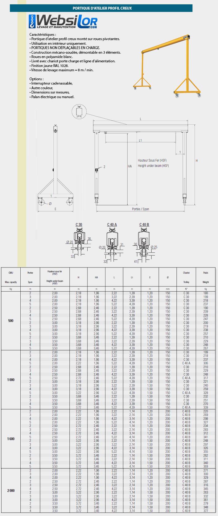 Informations techniques Portique d'atelier léger à profil creux - non déplaçable sous charge