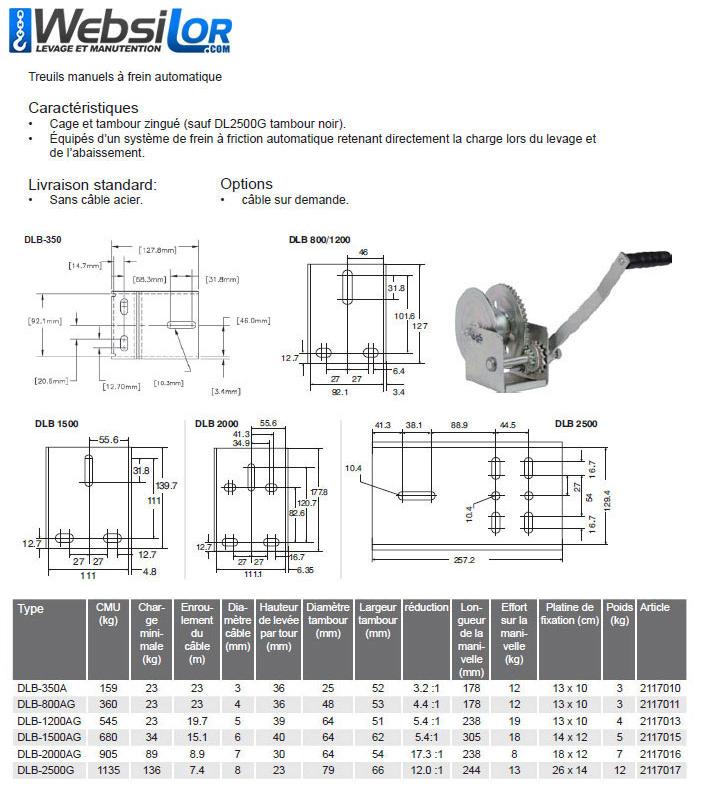 Informations techniques Treuils avec freins automatiques