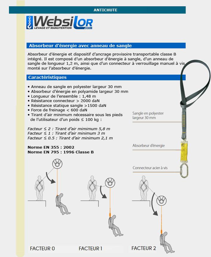 Informations techniques Point d' ancrage avec absorbeur énergie