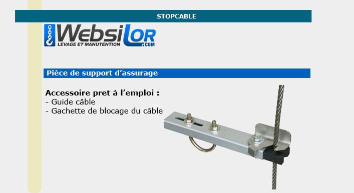 Informations techniques Guide câble