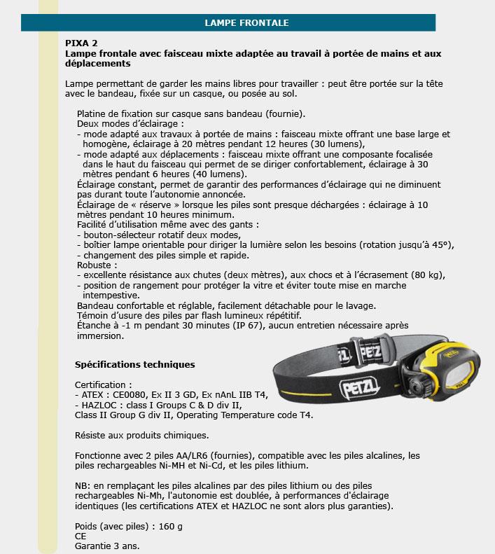 Informations technique de Lampes frontales compactes 80 lumens