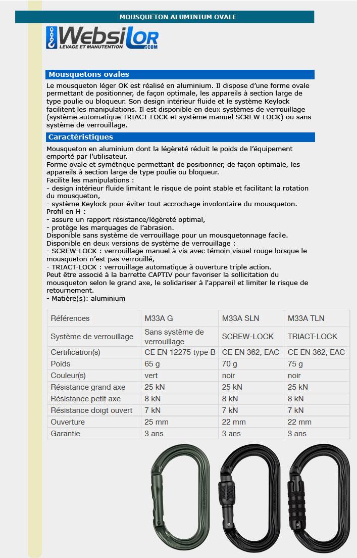 Informations techniques Mousquetons connecteurs noir ovale screw lock